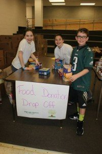 fooddonations